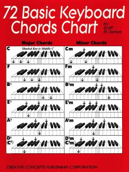 72 Basic Keyboard Chords Chart (HL-00315115)