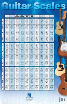 Guitar Scales Poster (22 inch. x 34 inch.) (HL-00695768)