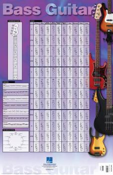 Bass Guitar Poster: 23 inch. x 35 inch. Poster (HL-00695920)