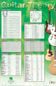 Guitar Theory Poster (22 inch. x 34 inch.) (HL-00695769)