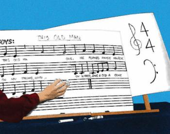 Erasable Music Chart Boards (HL-44203016)